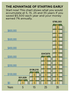 5 Steps to Financial Freedom | Hawaii State FCU