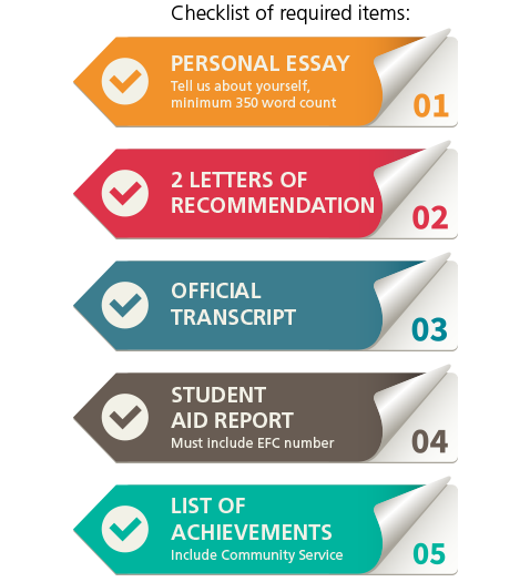 HSFCU Scholarship checklist graphic