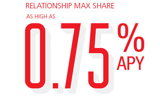 Relationship Max Share as high as 0.75% APY