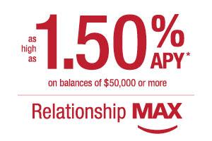 Relationship Max OLB DD graphic