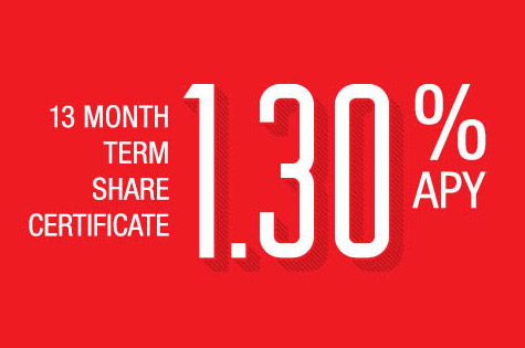 Graphic showing a 13-Month Term Share Certificate with 1.30% APY. Red background with white lettering.