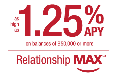 Relationship MAX Share graphic showing the as high as 1.25% APY rate on balances of $50,000 or more.